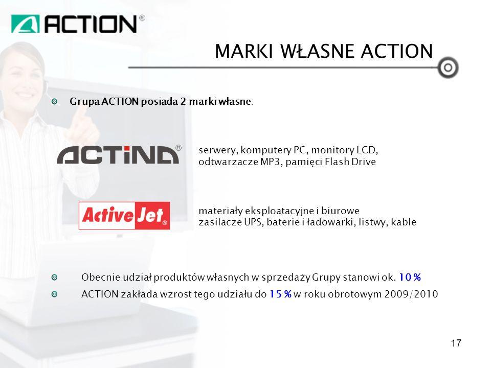 MARKI WŁASNE ACTION Grupa ACTION posiada 2 marki własne: