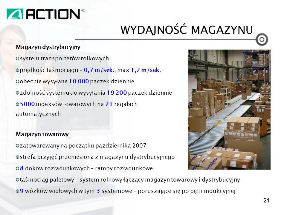 WYDAJNOŚĆ MAGAZYNU Magazyn dystrybucyjny