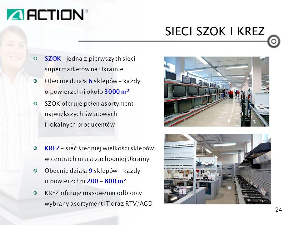 SIECI SZOK I KREZ SZOK – jedna z pierwszych sieci supermarketów na Ukrainie. Obecnie działa 6 sklepów – każdy o powierzchni około 3000 m².