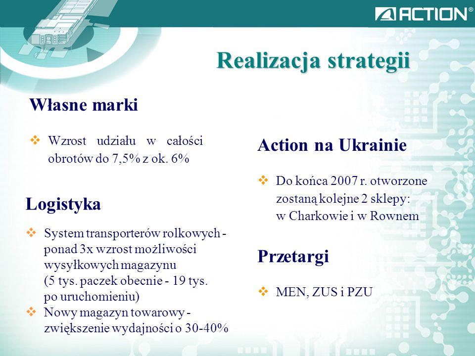 Realizacja strategii Własne marki Action na Ukrainie Logistyka