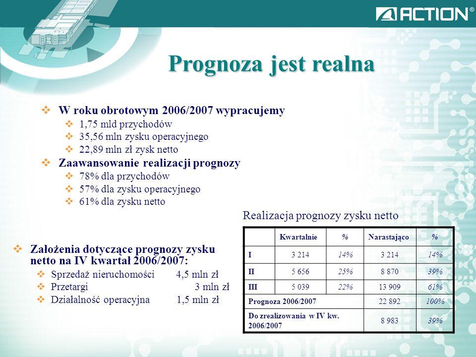 Prognoza jest realna W roku obrotowym 2006/2007 wypracujemy