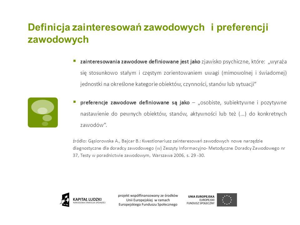 Definicja zainteresowań zawodowych i preferencji zawodowych