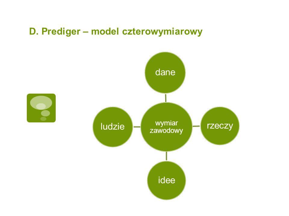 D. Prediger – model czterowymiarowy