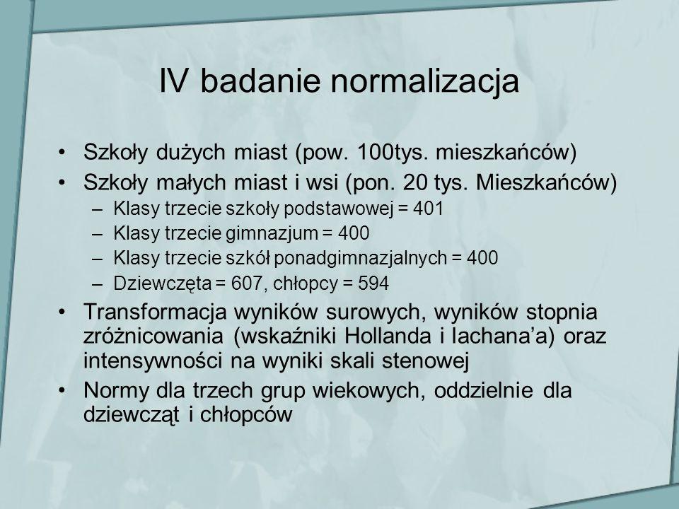 IV badanie normalizacja
