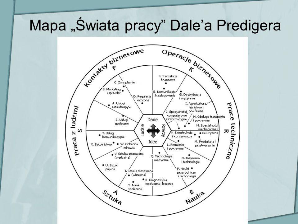"Mapa ""Świata pracy Dale'a Predigera"