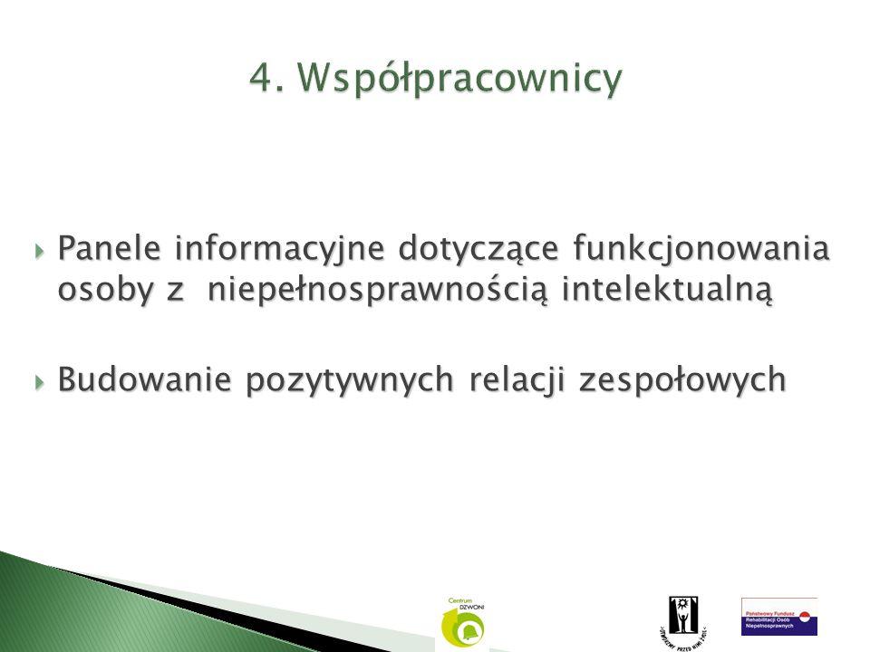 4. Współpracownicy Panele informacyjne dotyczące funkcjonowania osoby z niepełnosprawnością intelektualną.