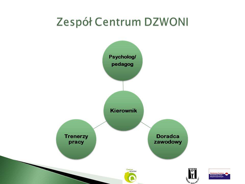 Zespół Centrum DZWONI