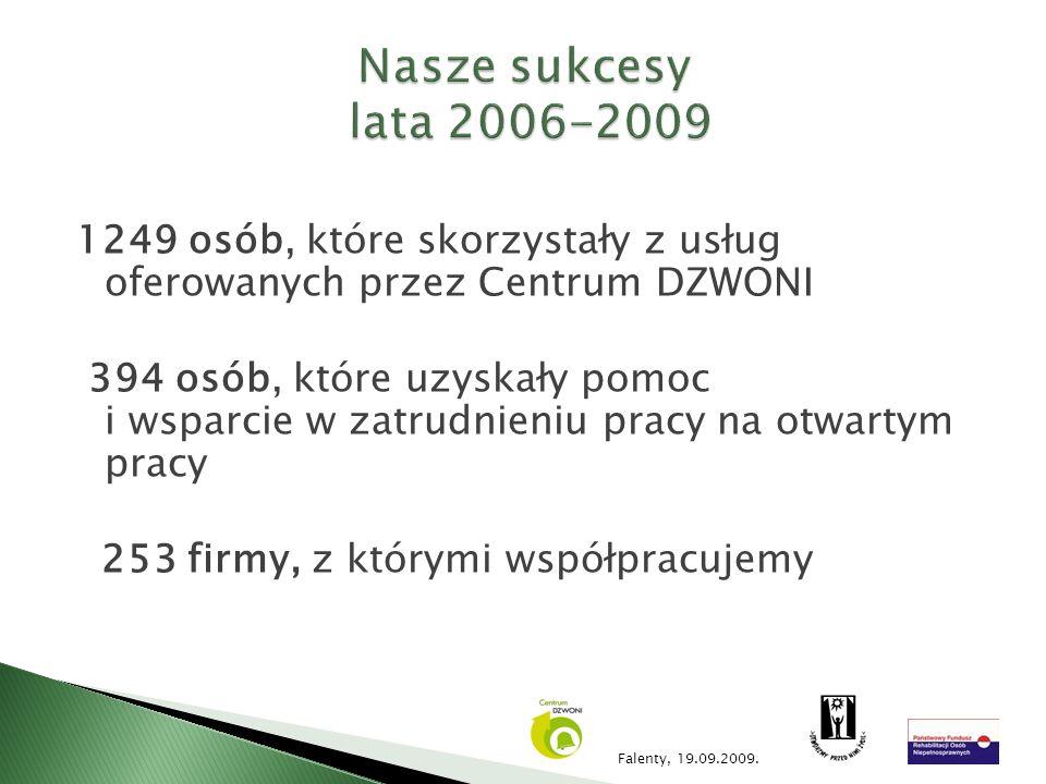 Nasze sukcesy lata 2006-2009