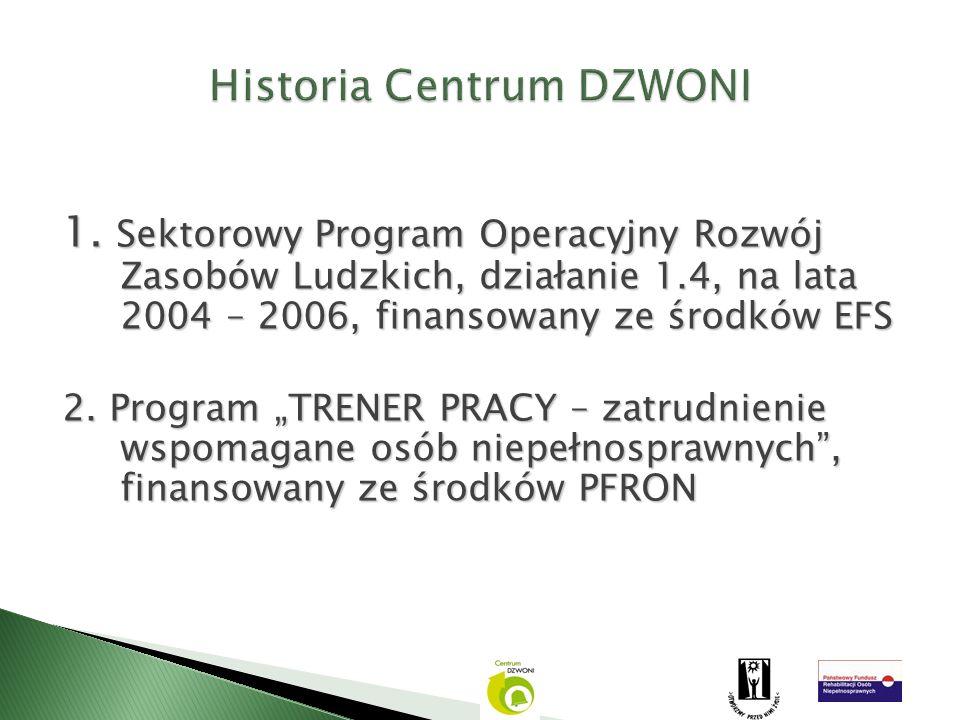 Historia Centrum DZWONI