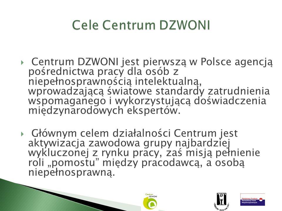 Cele Centrum DZWONI