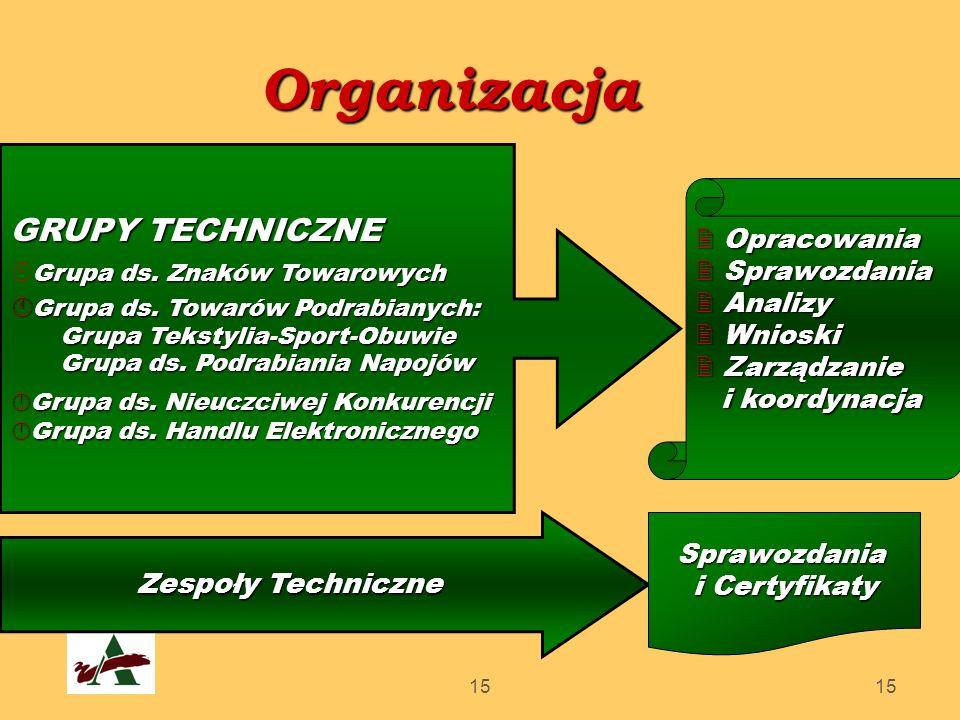 Organizacja GRUPY TECHNICZNE Zespoły Techniczne