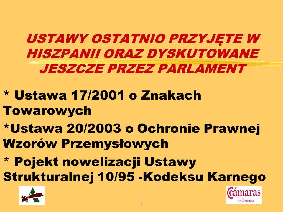 * Ustawa 17/2001 o Znakach Towarowych