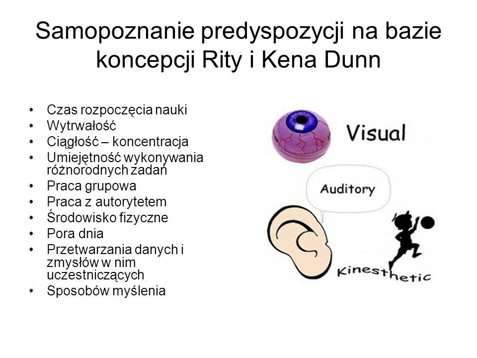 Samopoznanie predyspozycji na bazie koncepcji Rity i Kena Dunn