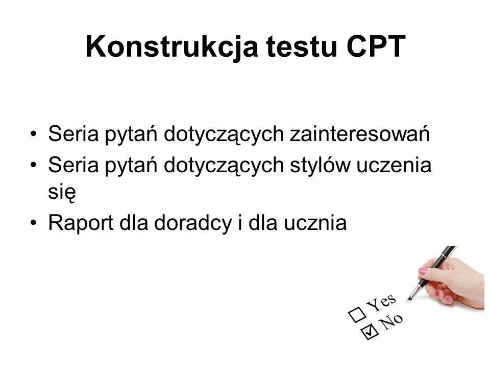 Konstrukcja testu CPT Seria pytań dotyczących zainteresowań