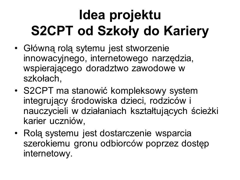 Idea projektu S2CPT od Szkoły do Kariery