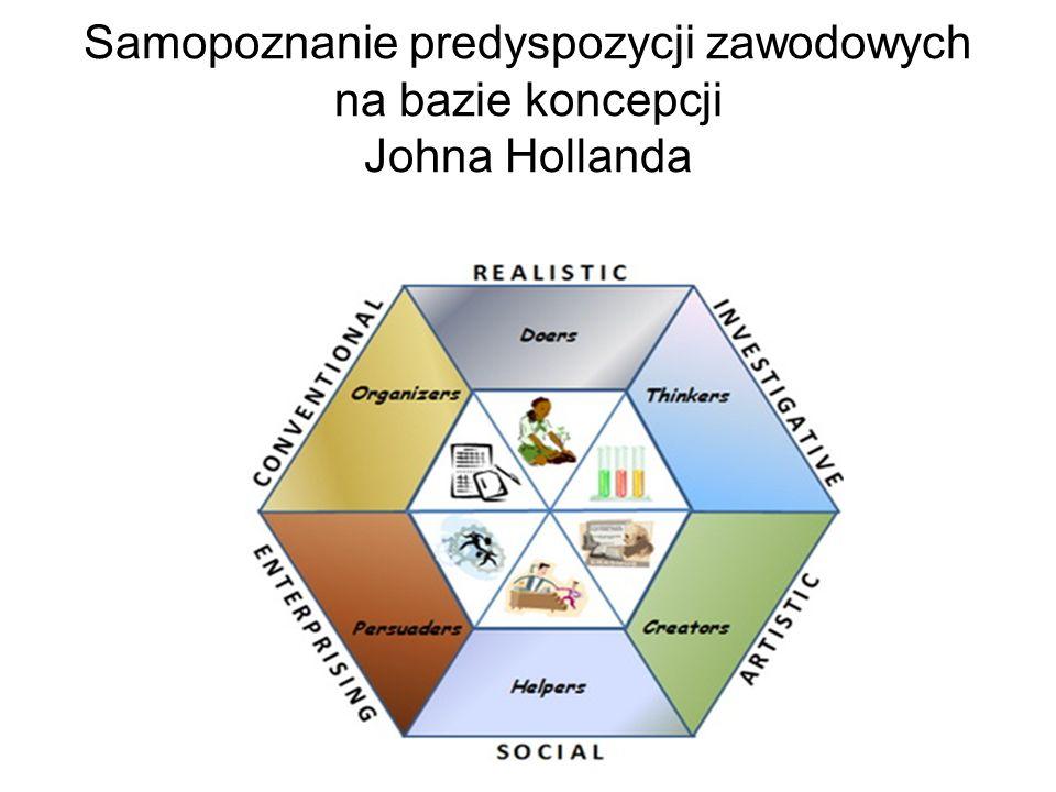 Samopoznanie predyspozycji zawodowych na bazie koncepcji Johna Hollanda