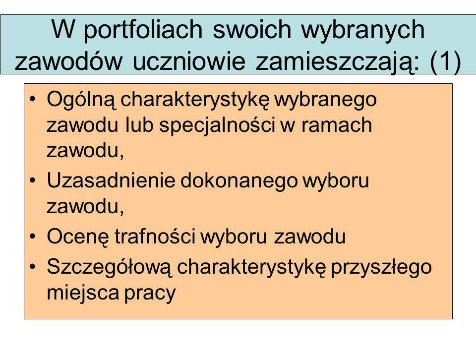 W portfoliach swoich wybranych zawodów uczniowie zamieszczają: (1)
