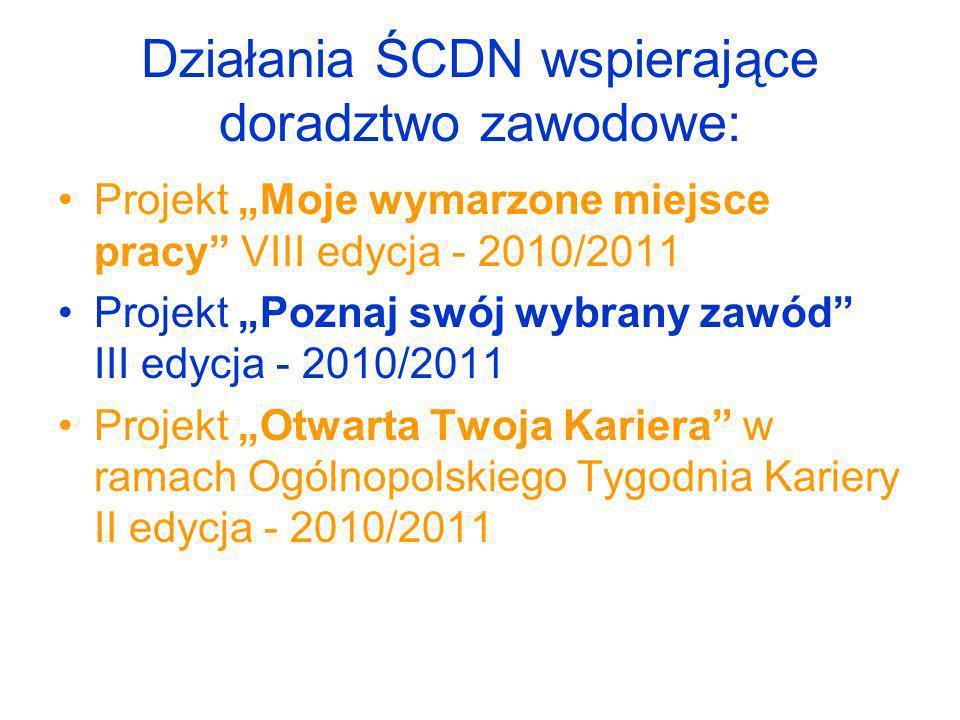 Działania ŚCDN wspierające doradztwo zawodowe: