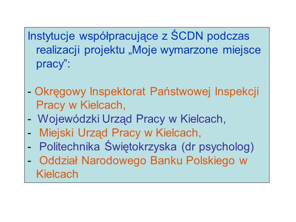 """Instytucje współpracujące z ŚCDN podczas realizacji projektu """"Moje wymarzone miejsce pracy :"""