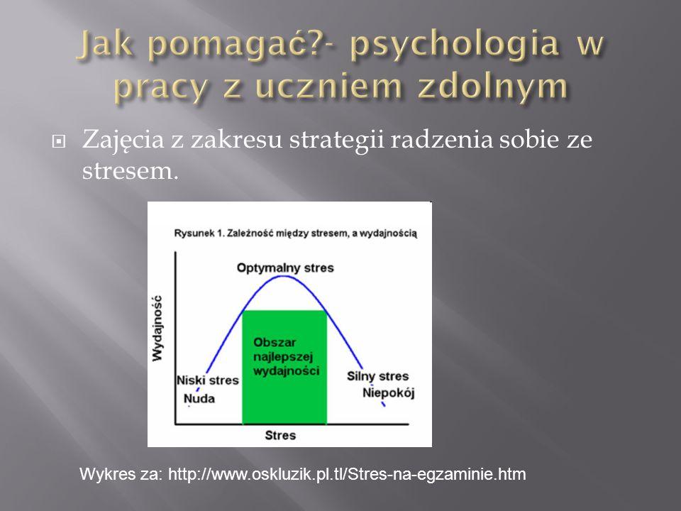 Jak pomagać - psychologia w pracy z uczniem zdolnym