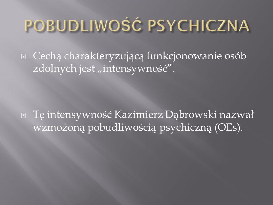 POBUDLIWOŚĆ PSYCHICZNA