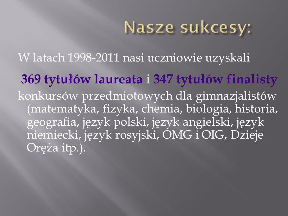 Nasze sukcesy: W latach 1998-2011 nasi uczniowie uzyskali