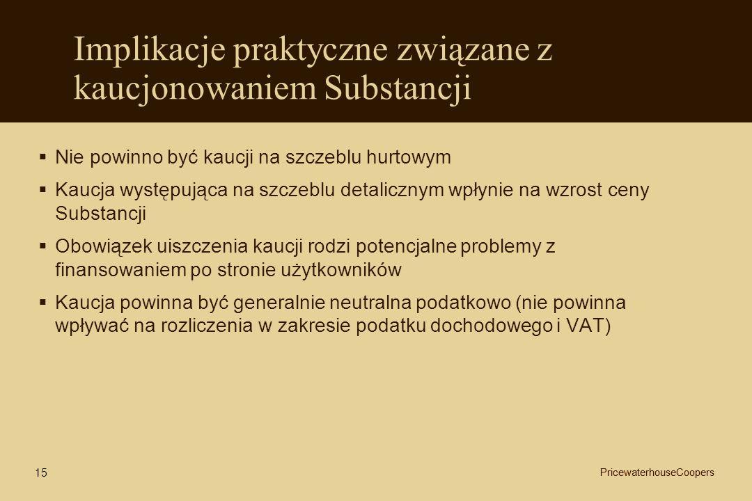 Implikacje praktyczne związane z kaucjonowaniem Substancji