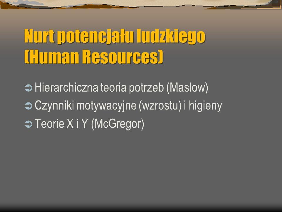 Nurt potencjału ludzkiego (Human Resources)