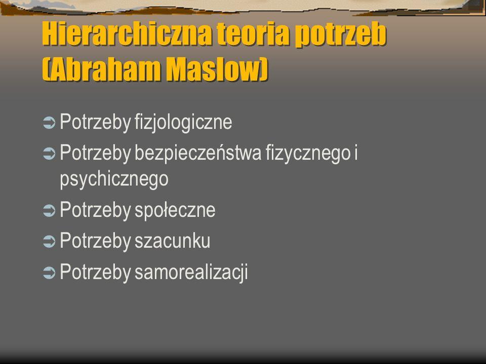 Hierarchiczna teoria potrzeb (Abraham Maslow)