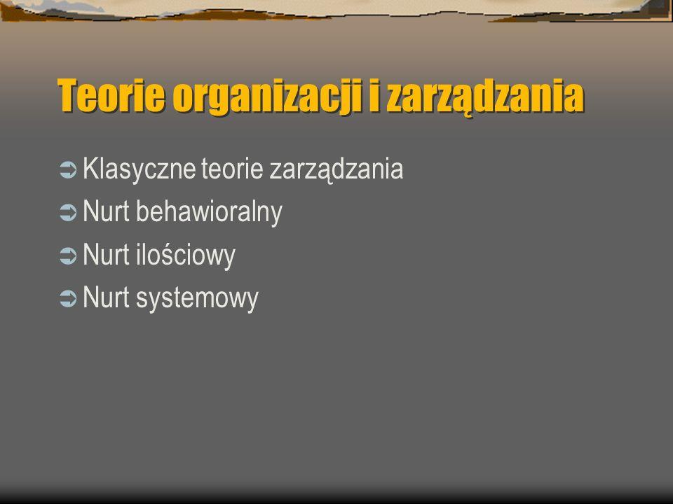Teorie organizacji i zarządzania