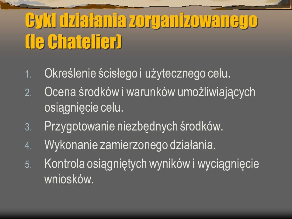 Cykl działania zorganizowanego (le Chatelier)