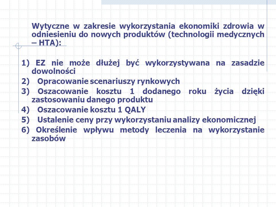 Wytyczne w zakresie wykorzystania ekonomiki zdrowia w odniesieniu do nowych produktów (technologii medycznych – HTA):