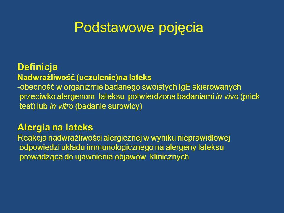 Podstawowe pojęcia Definicja Alergia na lateks