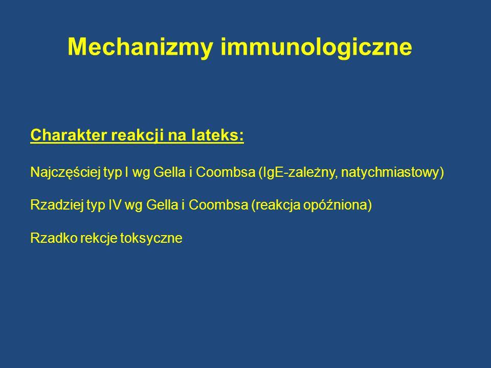 Mechanizmy immunologiczne