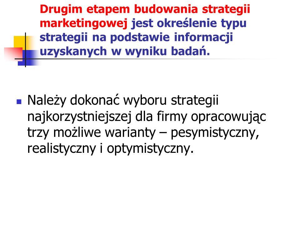 Drugim etapem budowania strategii marketingowej jest określenie typu strategii na podstawie informacji uzyskanych w wyniku badań.