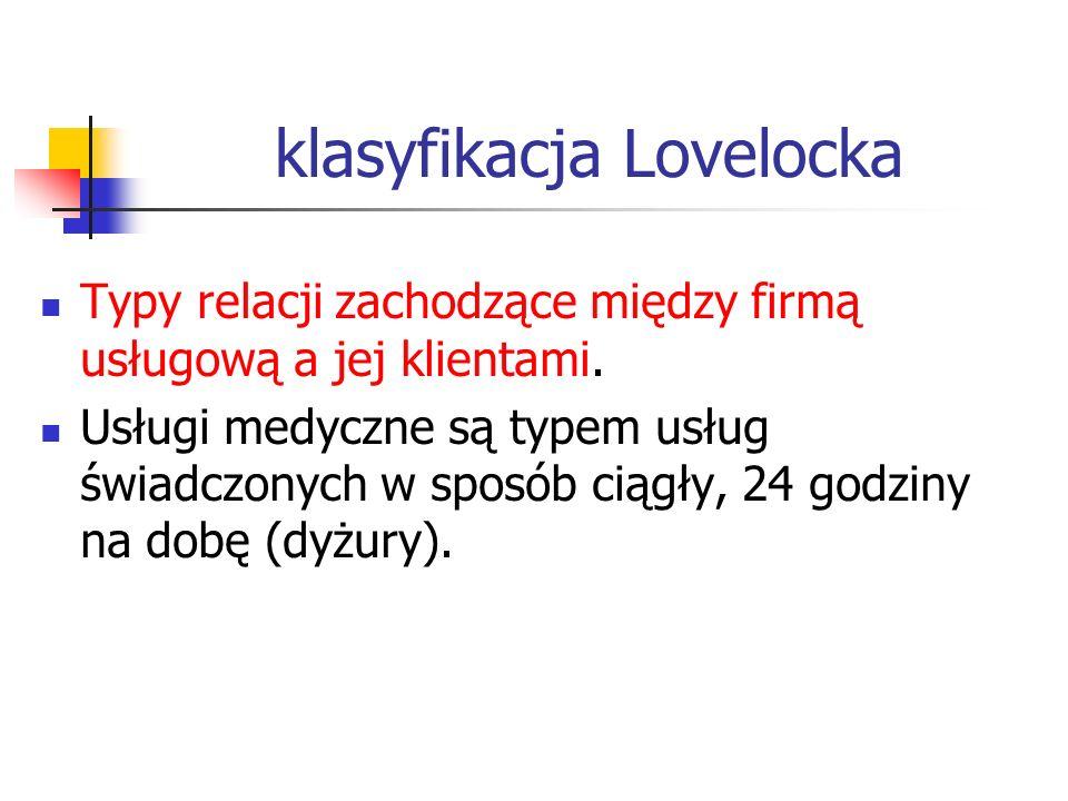 klasyfikacja Lovelocka