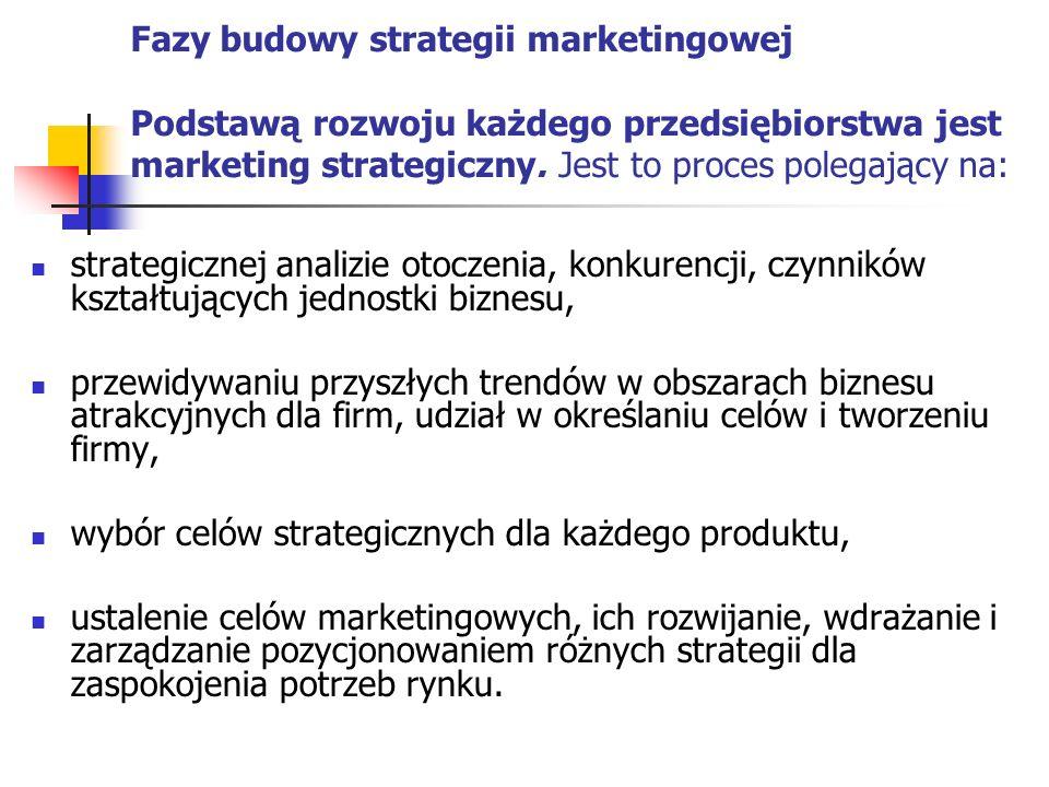 Fazy budowy strategii marketingowej Podstawą rozwoju każdego przedsiębiorstwa jest marketing strategiczny. Jest to proces polegający na: