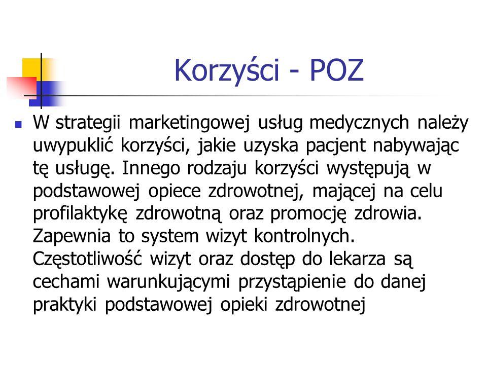 Korzyści - POZ