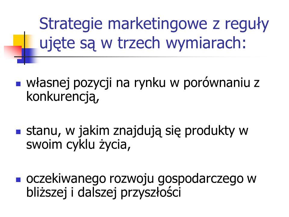 Strategie marketingowe z reguły ujęte są w trzech wymiarach: