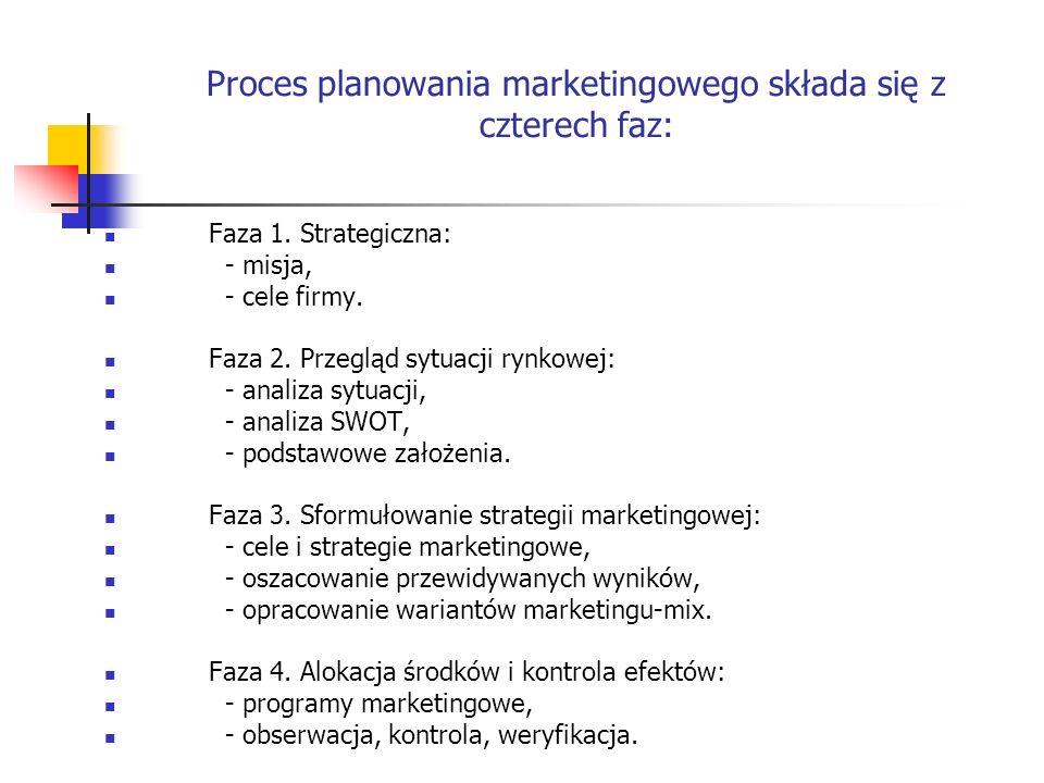 Proces planowania marketingowego składa się z czterech faz: