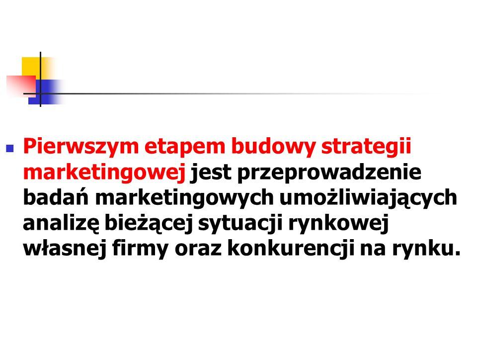Pierwszym etapem budowy strategii marketingowej jest przeprowadzenie badań marketingowych umożliwiających analizę bieżącej sytuacji rynkowej własnej firmy oraz konkurencji na rynku.