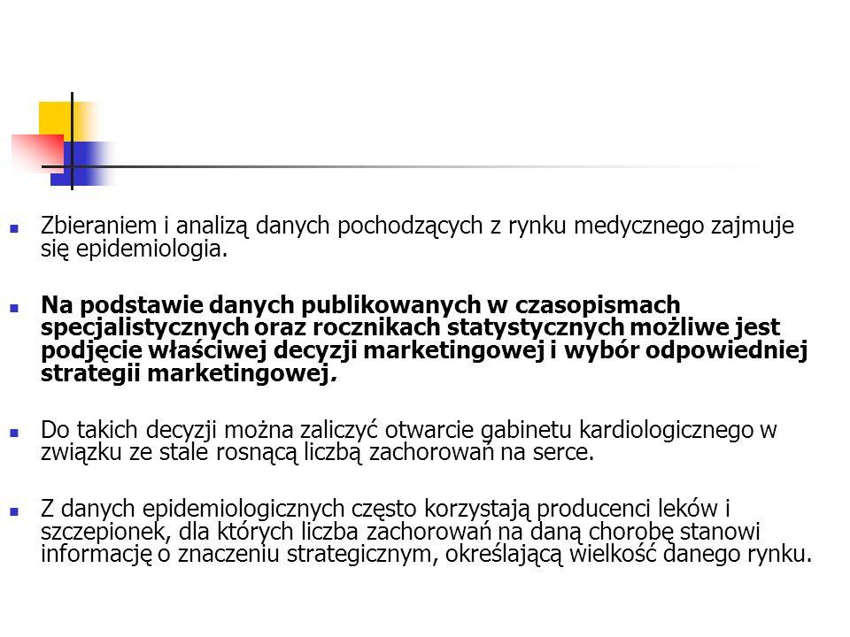 Zbieraniem i analizą danych pochodzących z rynku medycznego zajmuje się epidemiologia.