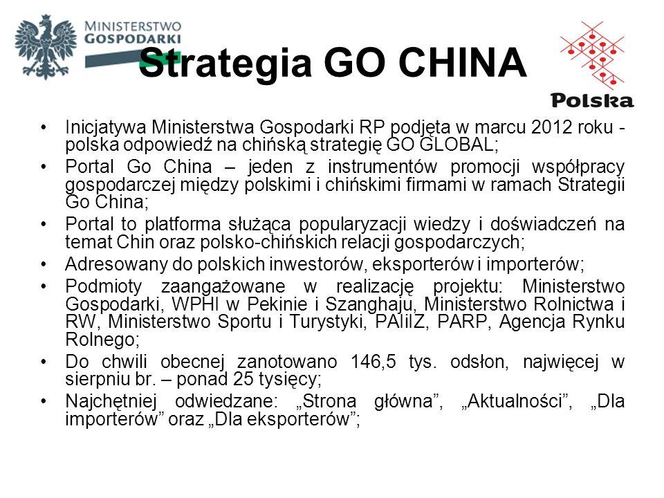 Strategia GO CHINA Inicjatywa Ministerstwa Gospodarki RP podjęta w marcu 2012 roku - polska odpowiedź na chińską strategię GO GLOBAL;