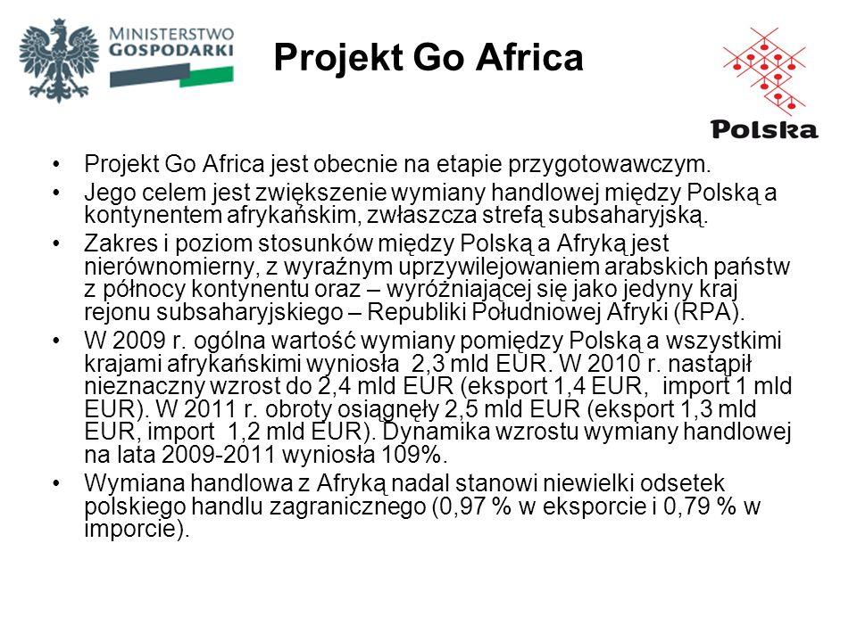 Projekt Go Africa Projekt Go Africa jest obecnie na etapie przygotowawczym.