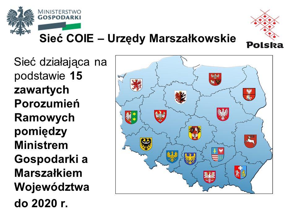 Sieć COIE – Urzędy Marszałkowskie