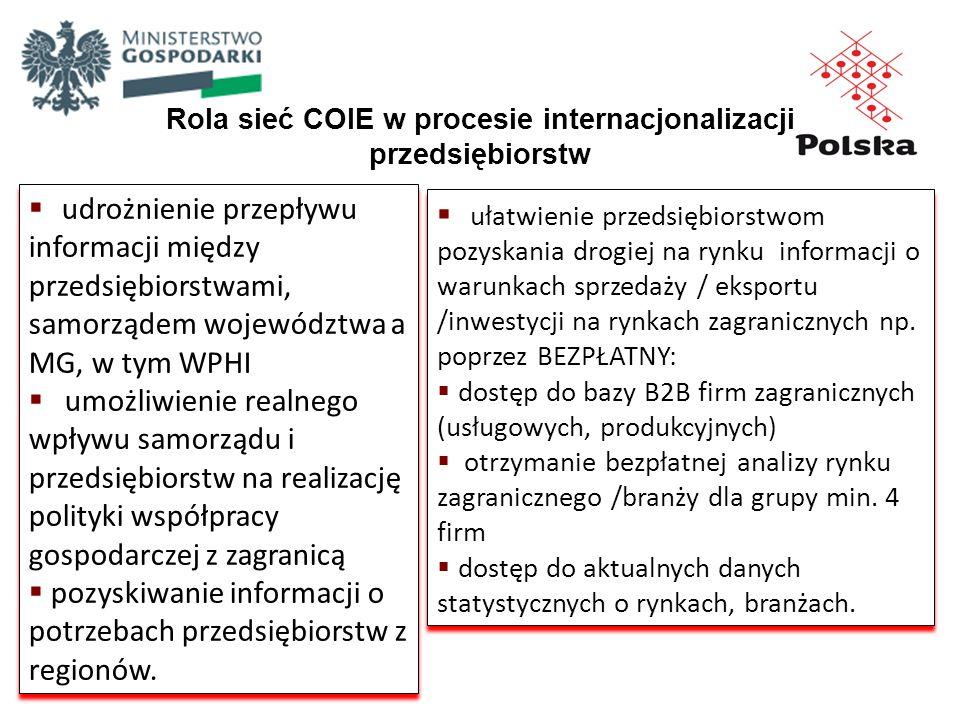 Rola sieć COIE w procesie internacjonalizacji przedsiębiorstw