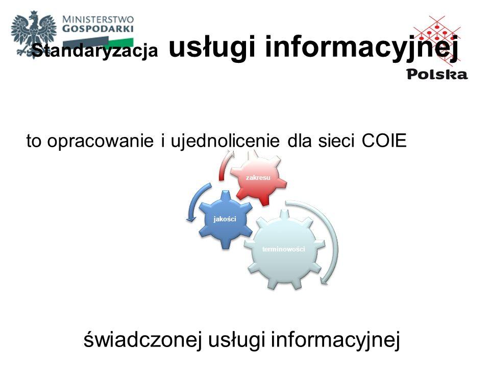 Standaryzacja usługi informacyjnej