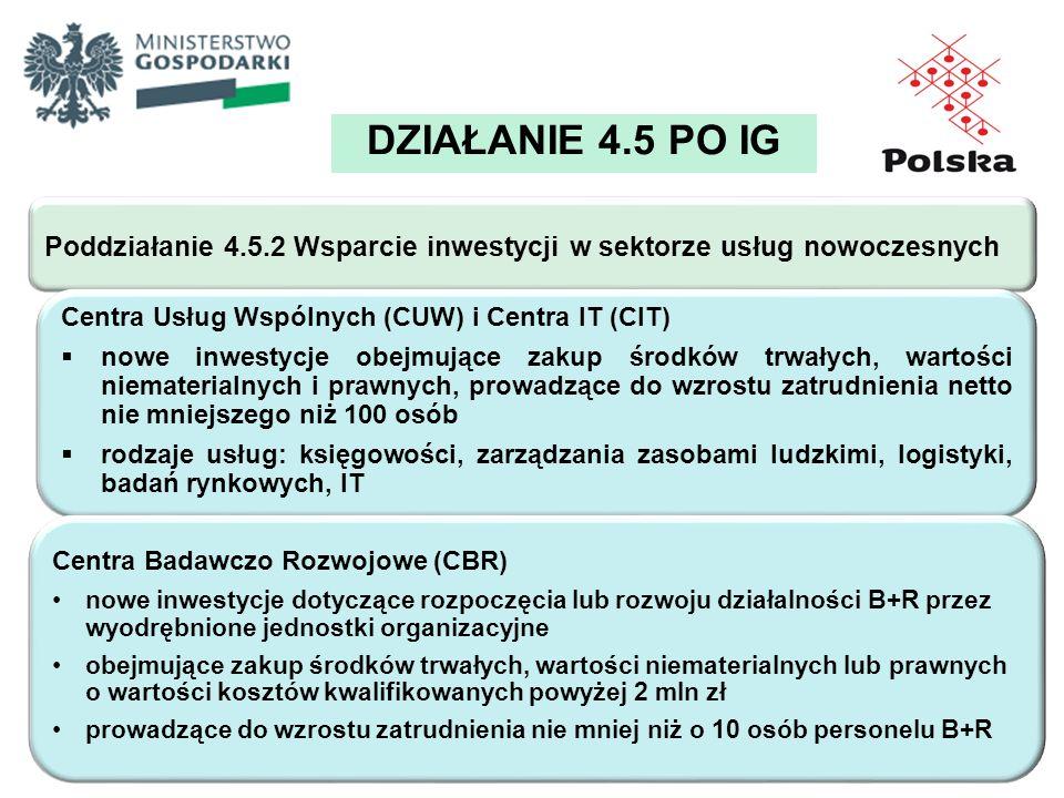 DZIAŁANIE 4.5 PO IG Poddziałanie 4.5.2 Wsparcie inwestycji w sektorze usług nowoczesnych. Centra Usług Wspólnych (CUW) i Centra IT (CIT)