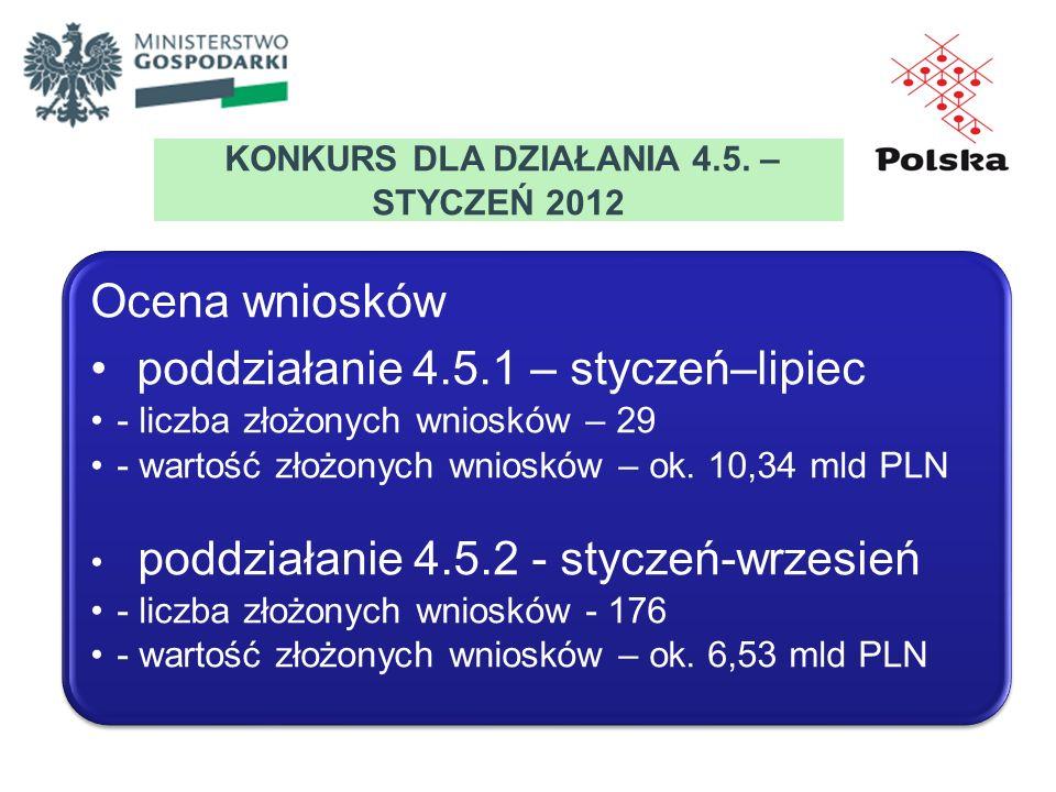 KONKURS DLA DZIAŁANIA 4.5. –STYCZEŃ 2012