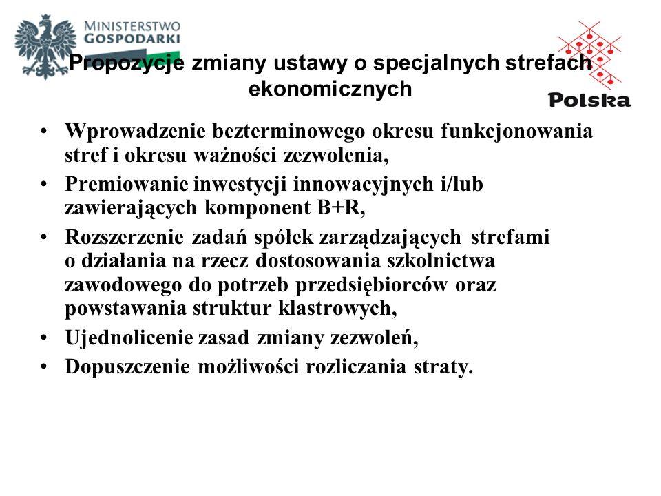 Propozycje zmiany ustawy o specjalnych strefach ekonomicznych